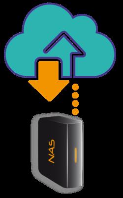 Infografía NAS-cloud