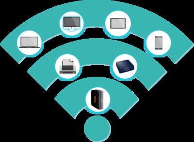 conexión wifi y dispositivos